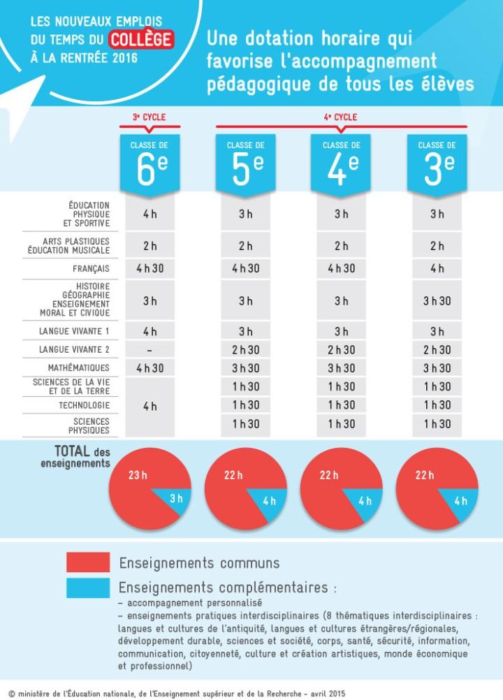 emploi-du-temps-college-infographie_411149.54.jpg