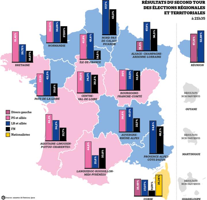 835775-regionales-2015-second-tour-la-carte-des-resultats-a-21h35